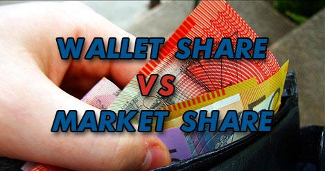 Wallet Share VS Market Share